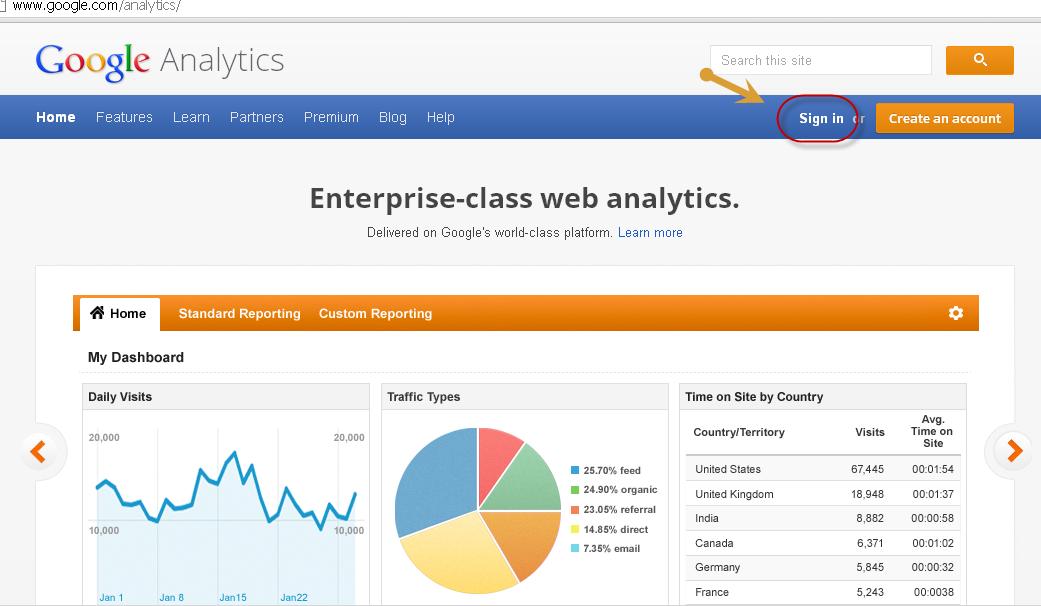 เลือก Sign-in ในหน้าแรก Google Analytics