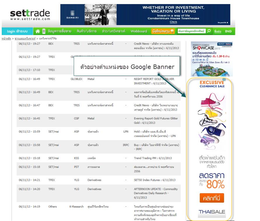 ตัวอย่างเว็บ Banner Google การเงินการลงทุน